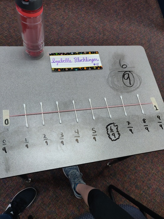 Mrs. Honas Student Generated  Number Line