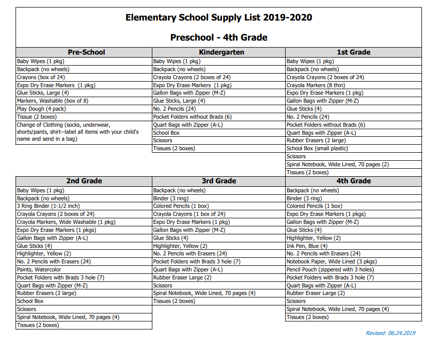 Update School Supply List 2019-20